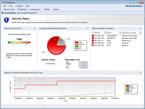 Вебинар по продуктам GFI WebMonitor и GFI LanGuard
