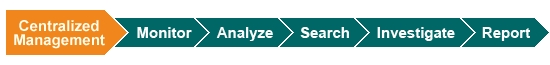 Мониторинг и анализ в Spector 360_Заголовок
